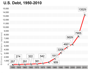 US is sinking - we are in a recession!